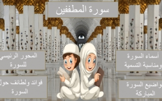 تقرير سورة المطففين التربية الإسلامية للصف الرابع الفصل الأول