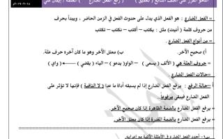 النحو المقرر رفع الفصل المضارع للصف السابع لغة عربية اعداد إيمان علي الفصل الثاني