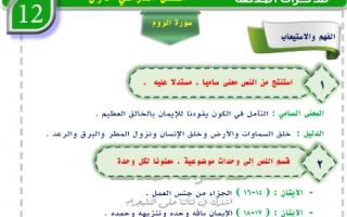 سورة الروم لغة عربية للصف الثاني عشر للمعلم عبدالناصر حسن يوسف