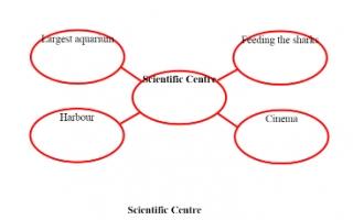 تقرير Scientific Centre لغة إنجليزية للصف السادس