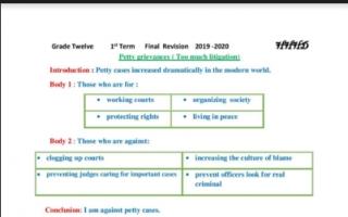 مذكرة تعبير انجليزي للصف الثاني عشر الفصل الاول