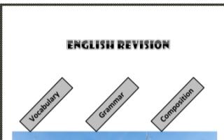 بنك أسئلة انجليزي للصف الحادي عشر الفصل الثاني إعداد أ.وليد علي