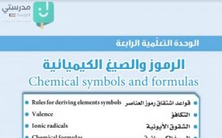 حل وحدة الرموز والصيغ الكيميائية علوم الصف التاسع